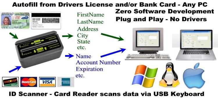 IDWedgeKB Keyboard ID Scanner